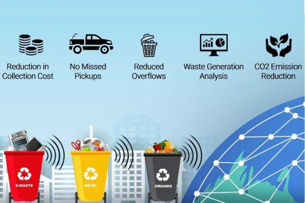 6_Smart waste_slika1